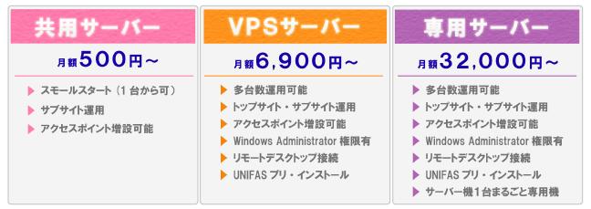 UNFAS統合管理システムのプラン「共用サーバー」「VPSサーバー」「専用サーバー」